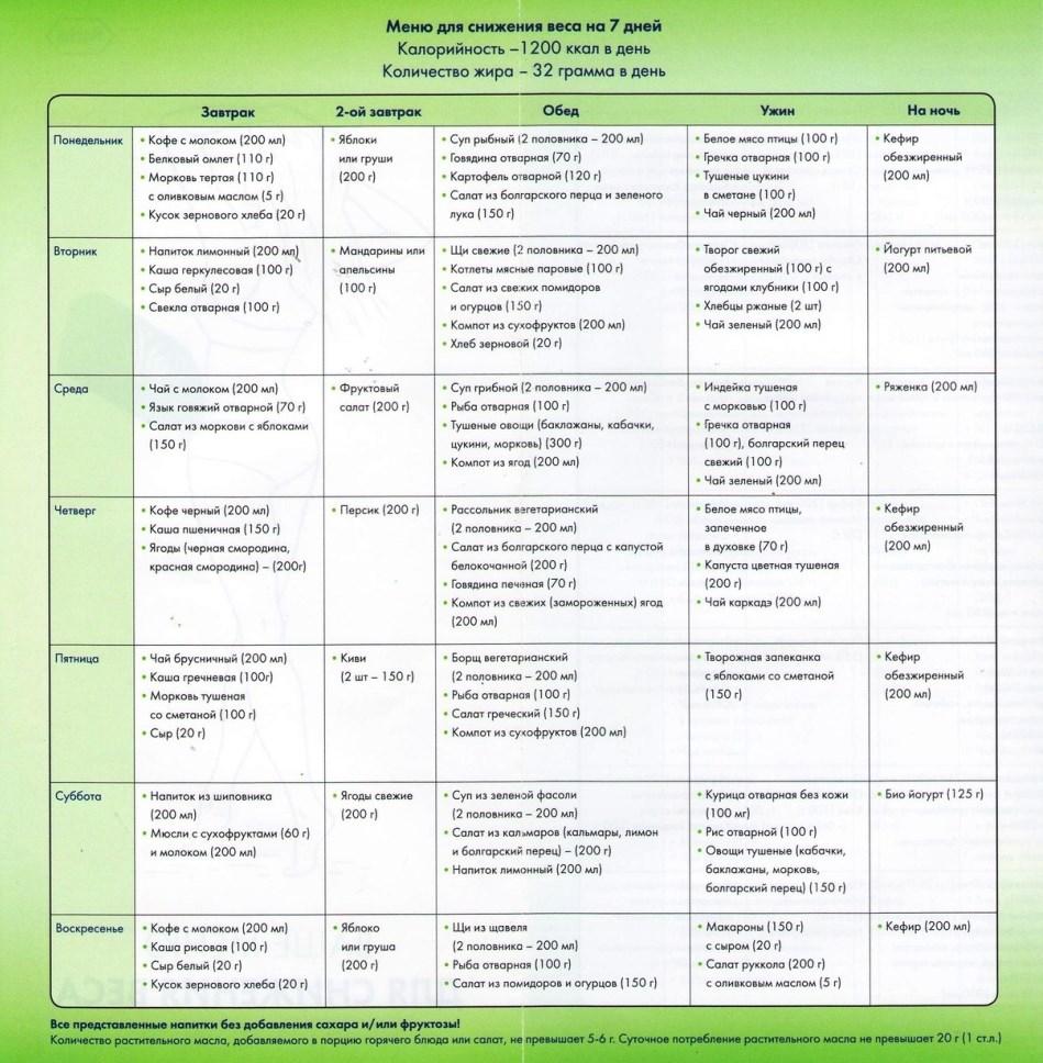 belkovaya-dieta-menu