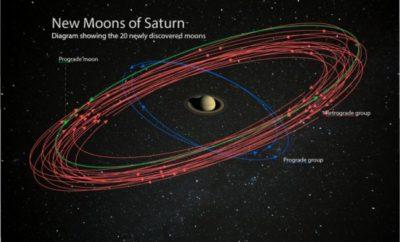 Сатурн и Юпитер